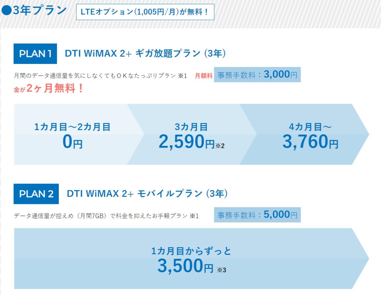 DTI WiMAX 2+ 料金