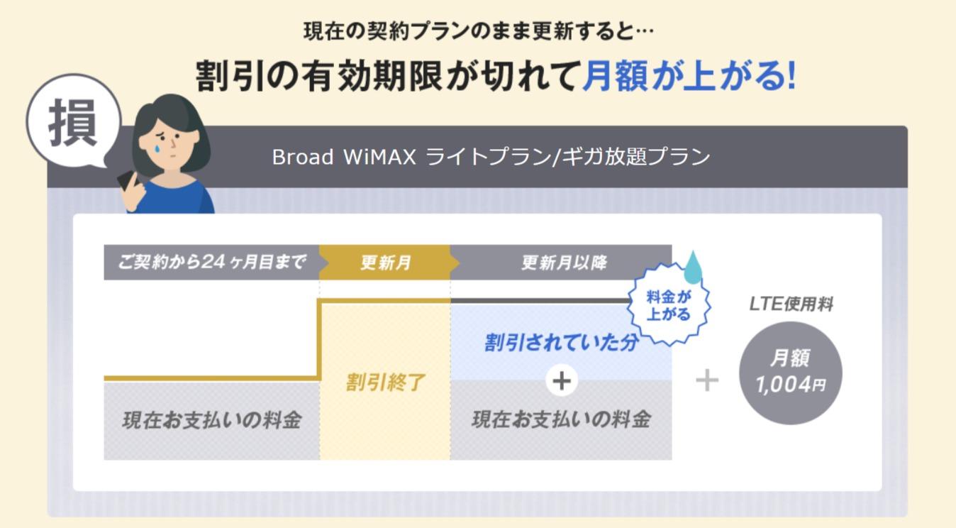 機種変更 - 【公式】Broad WiMAX - キャンペーン - wimax-broad.jp