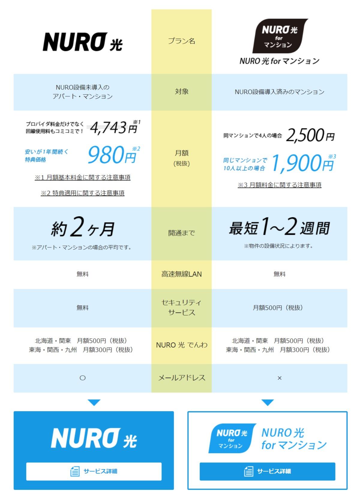 マンションにお住まいの方にふたつのNURO 光 - NURO - www.nuro.jp