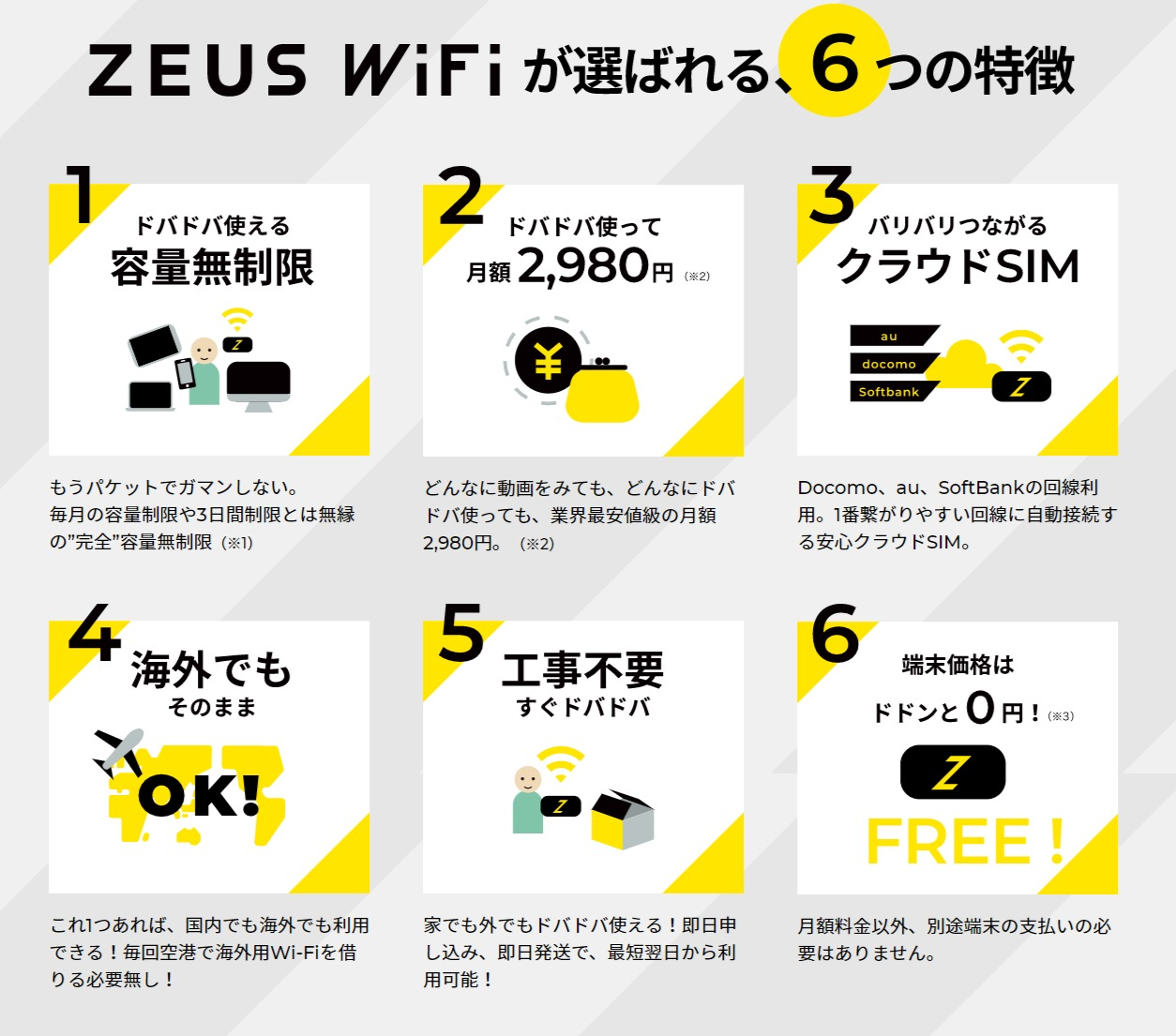 ZEUS WiFi 特徴