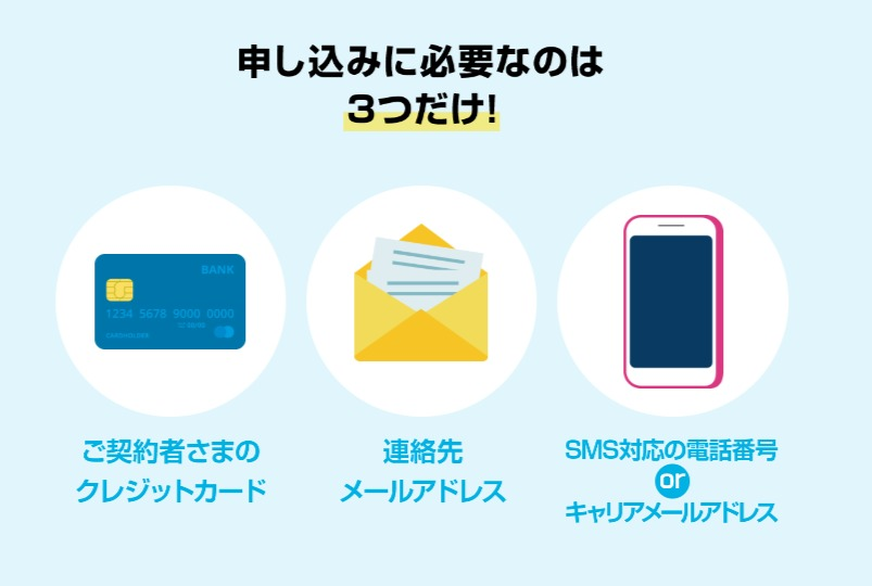 Try WiMAX契約に必要なもの│UQ WiMAX