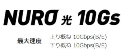 NURO 光 10Gs