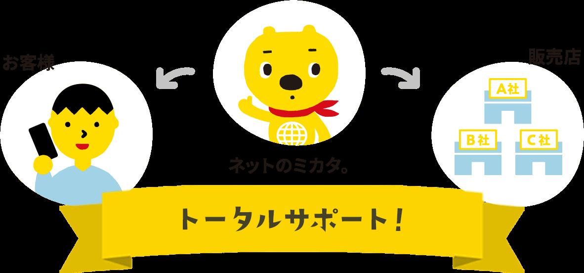 netmikata_support