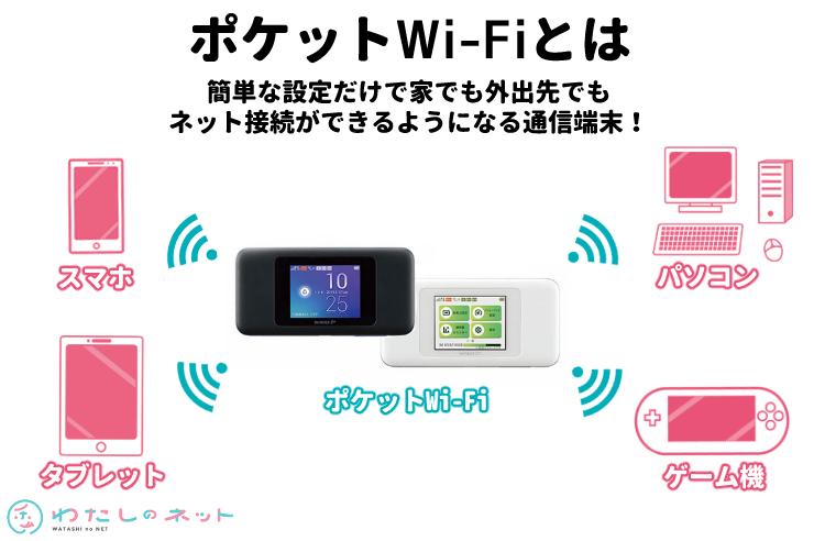 ポケットWi-Fiとは?