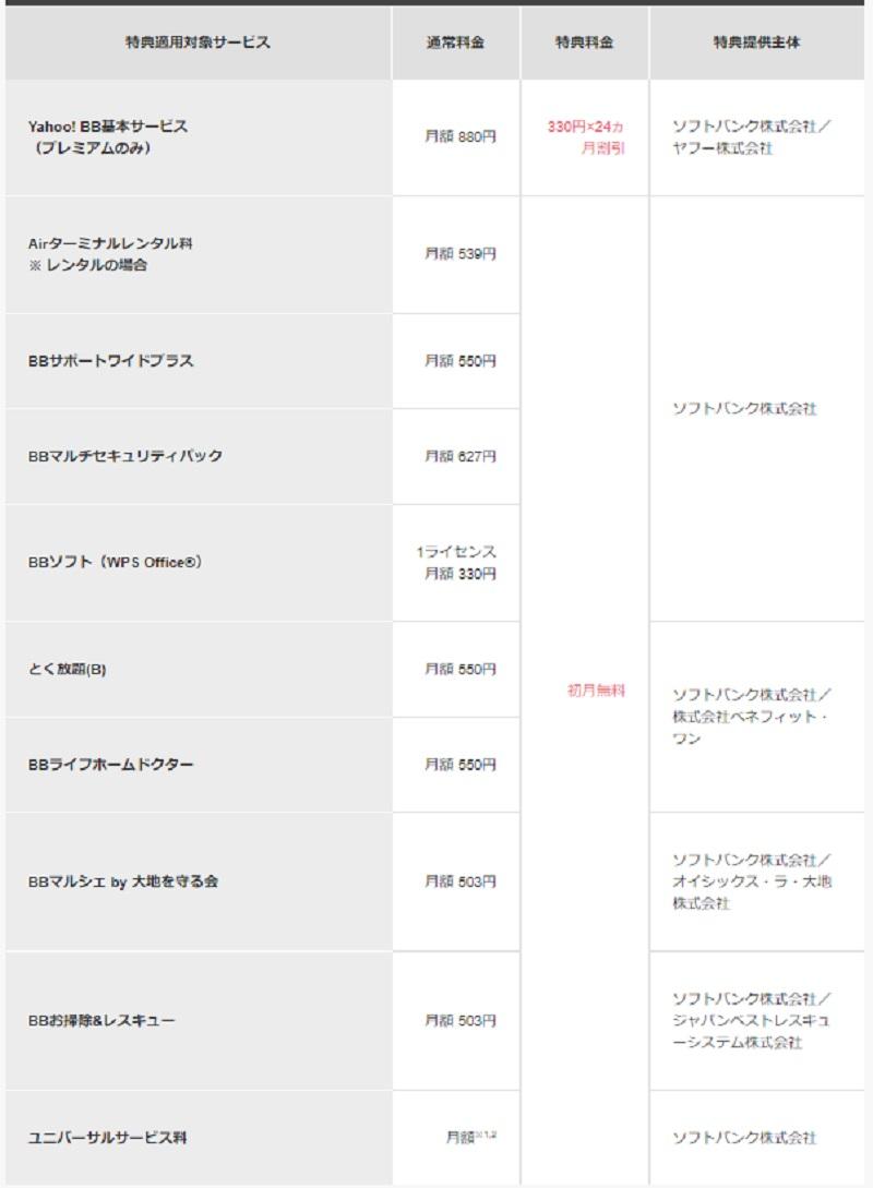 Softbankairオプション加入特典